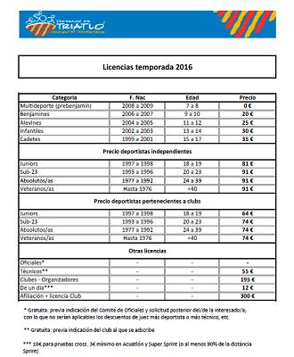 licencias2016