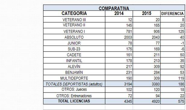 Com-licencias